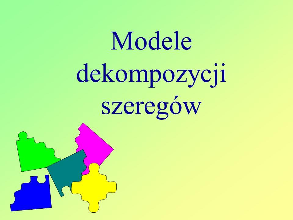 Modele dekompozycji szeregów
