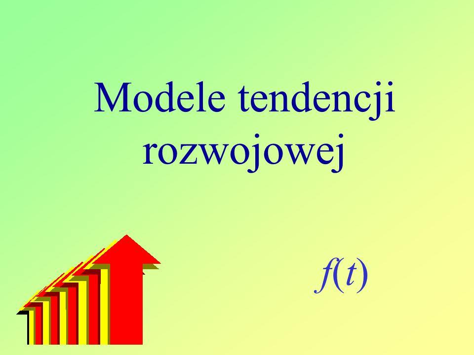 Modele tendencji rozwojowej f(t)
