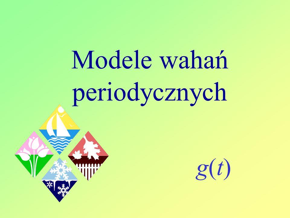 Modele wahań periodycznych g(t)