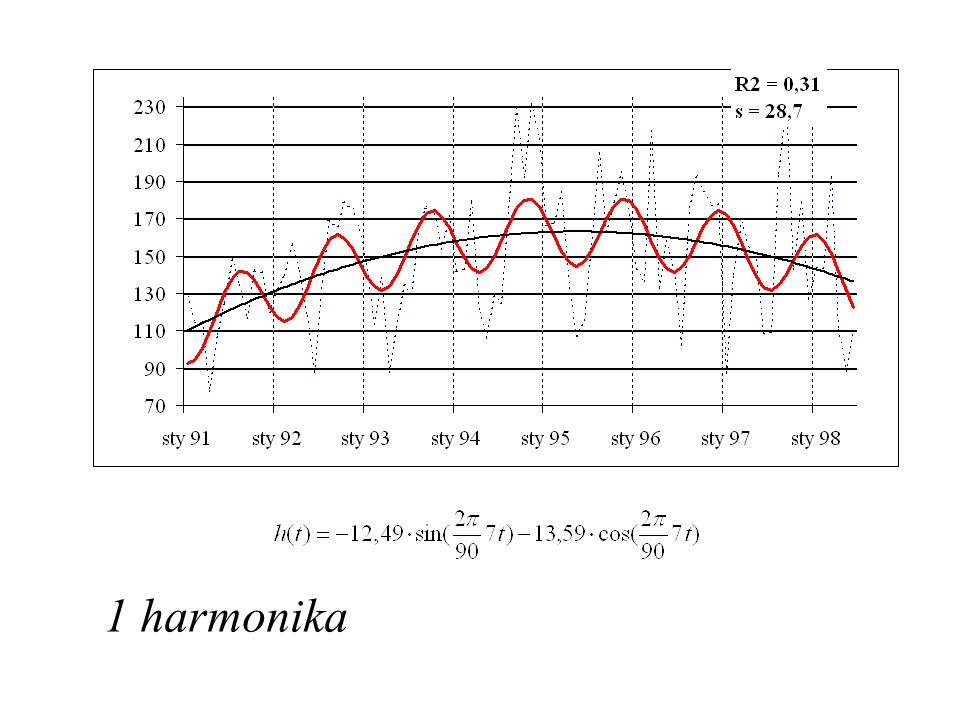 1 harmonika