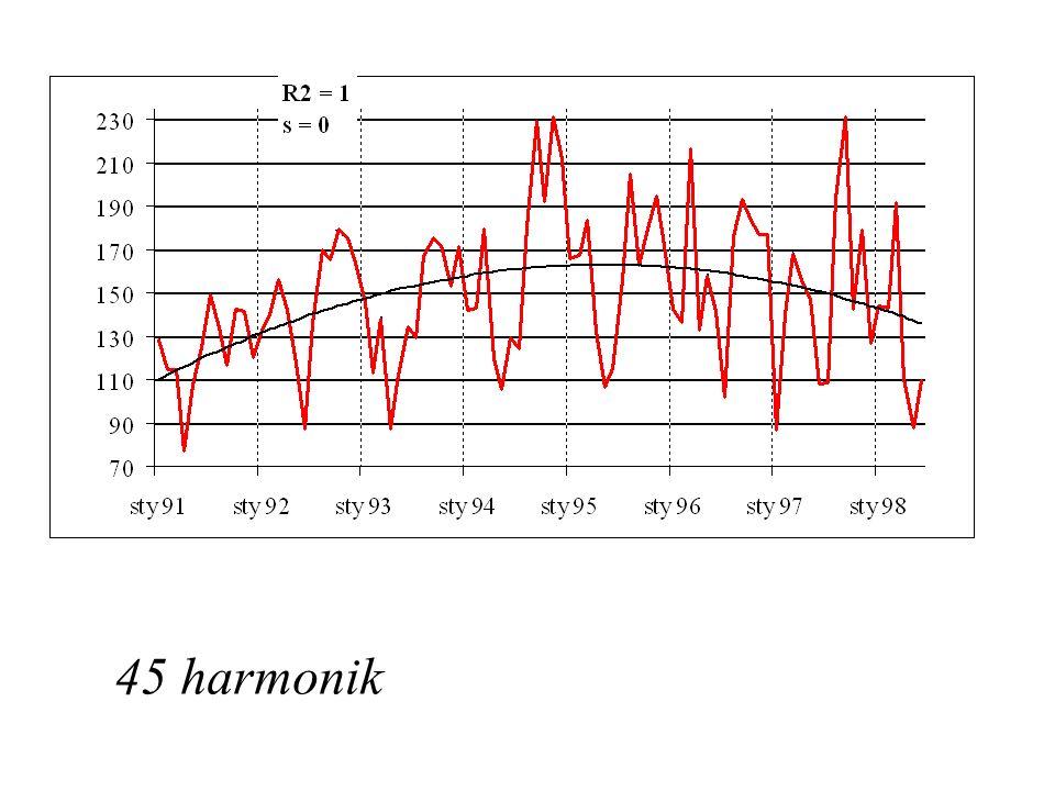 45 harmonik