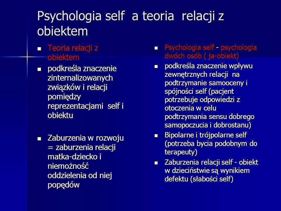 Psychologia self a teoria relacji z obiektem