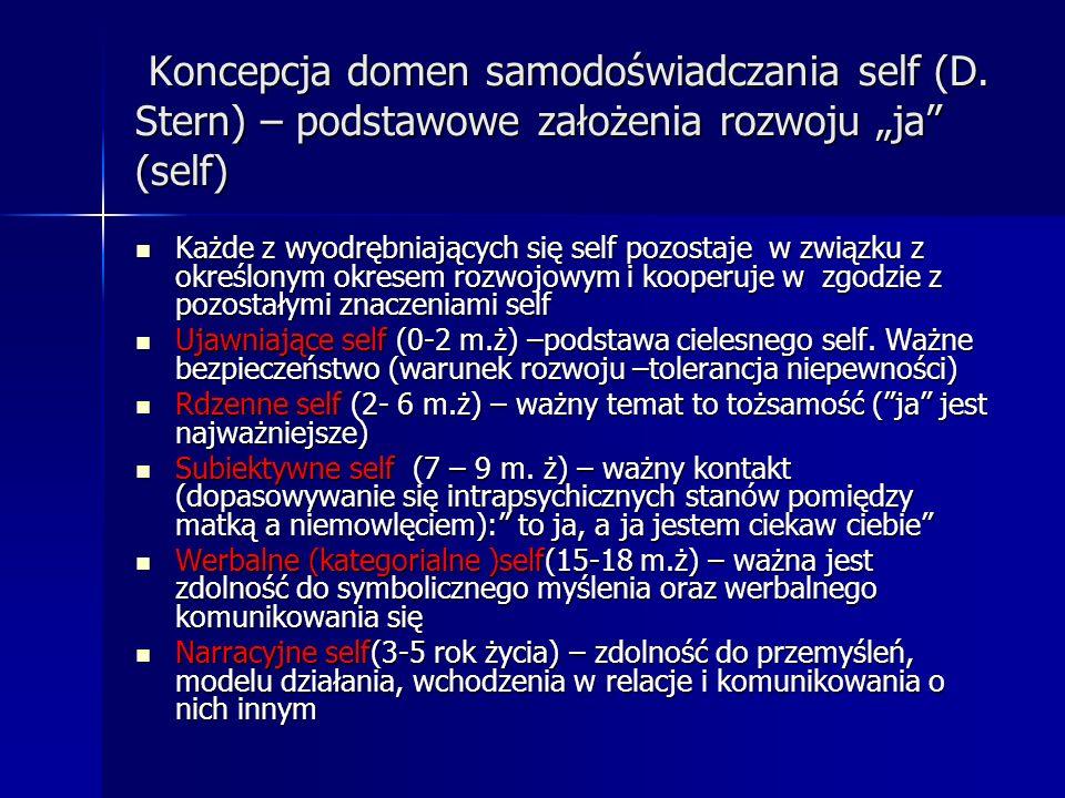Koncepcja domen samodoświadczania self (D