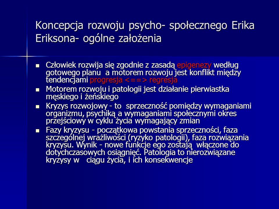 Koncepcja rozwoju psycho- społecznego Erika Eriksona- ogólne założenia