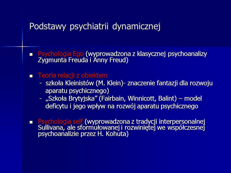 Podstawy psychiatrii dynamicznej