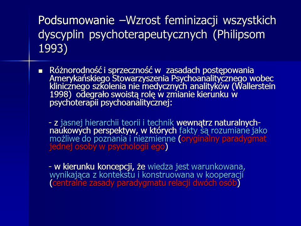 Podsumowanie –Wzrost feminizacji wszystkich dyscyplin psychoterapeutycznych (Philipsom 1993)