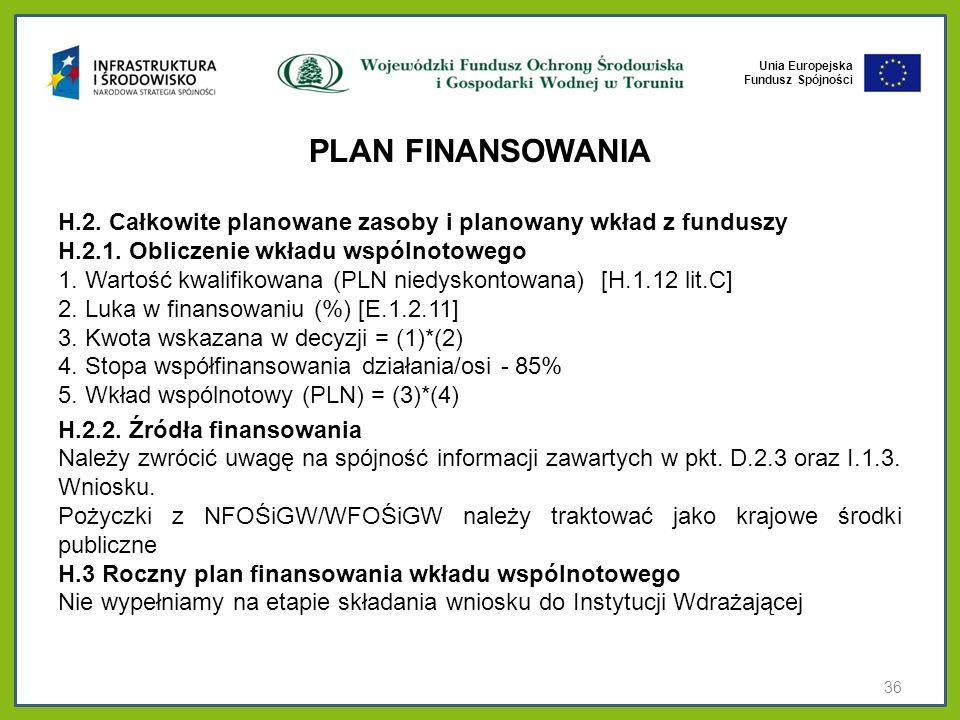 PLAN FINANSOWANIA H.2. Całkowite planowane zasoby i planowany wkład z funduszy. H.2.1. Obliczenie wkładu wspólnotowego.