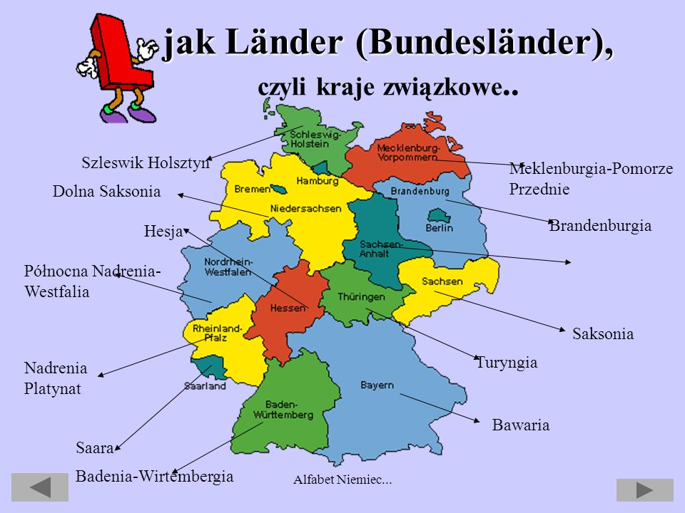 jak Länder (Bundesländer), czyli kraje związkowe..