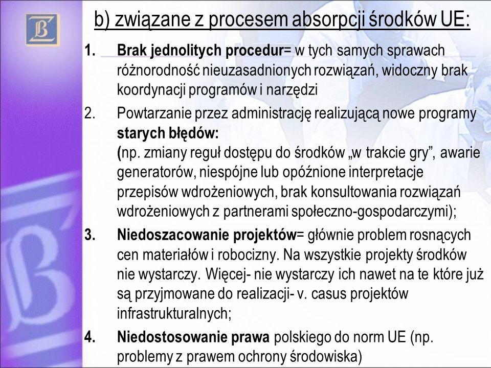b) związane z procesem absorpcji środków UE: