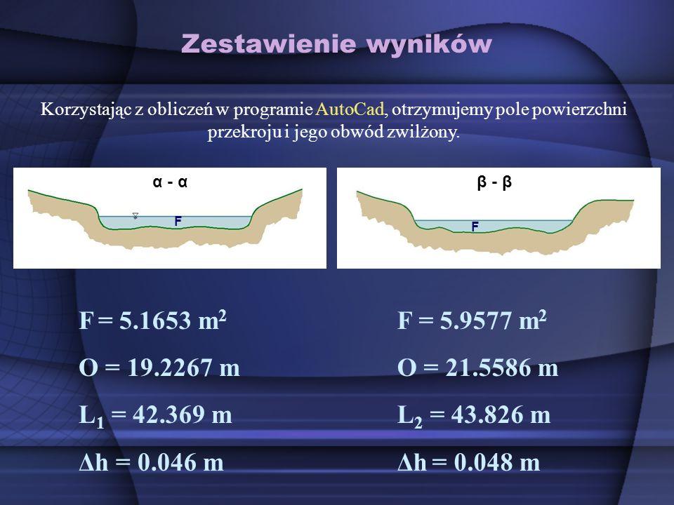 Zestawienie wyników F = 5.1653 m2 O = 19.2267 m L1 = 42.369 m