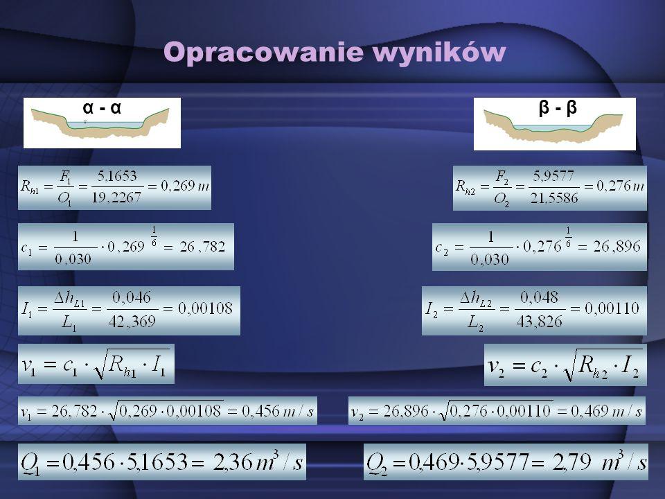 Opracowanie wyników α - α β - β