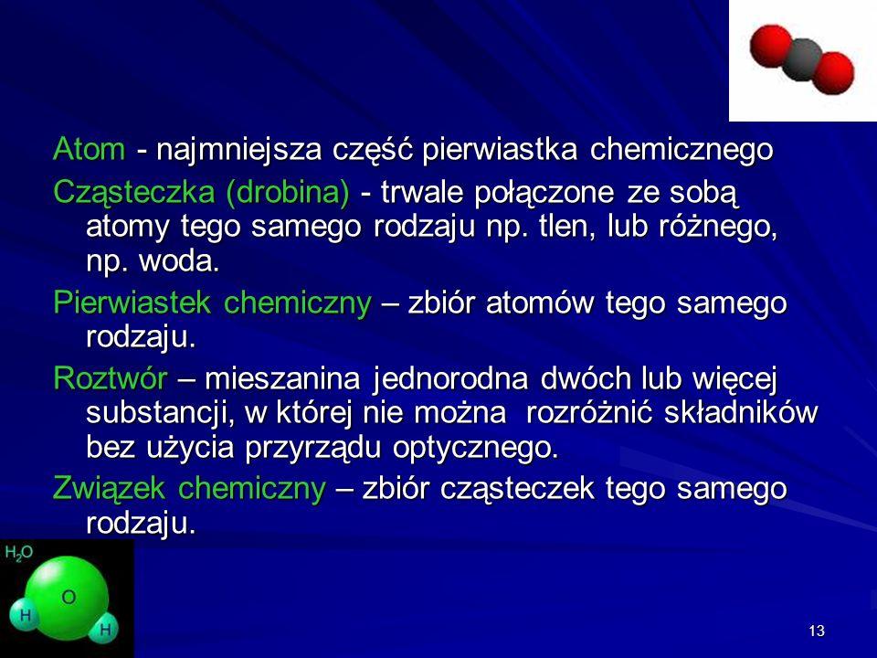 Atom - najmniejsza część pierwiastka chemicznego