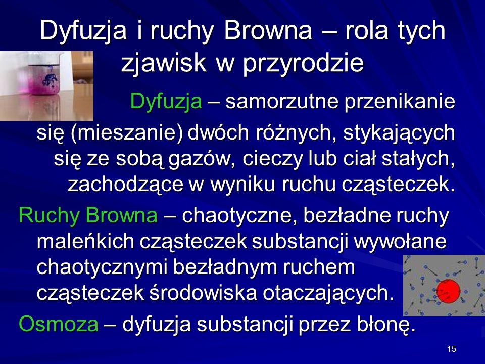 Dyfuzja i ruchy Browna – rola tych zjawisk w przyrodzie