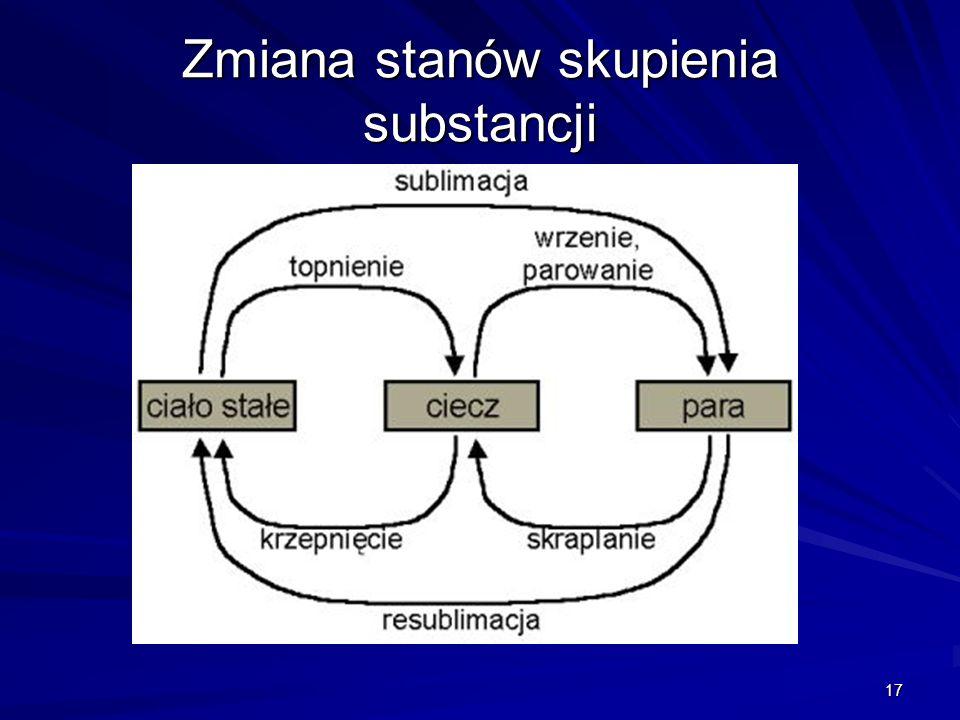 Zmiana stanów skupienia substancji