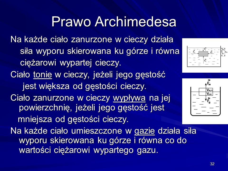 Prawo Archimedesa Na każde ciało zanurzone w cieczy działa