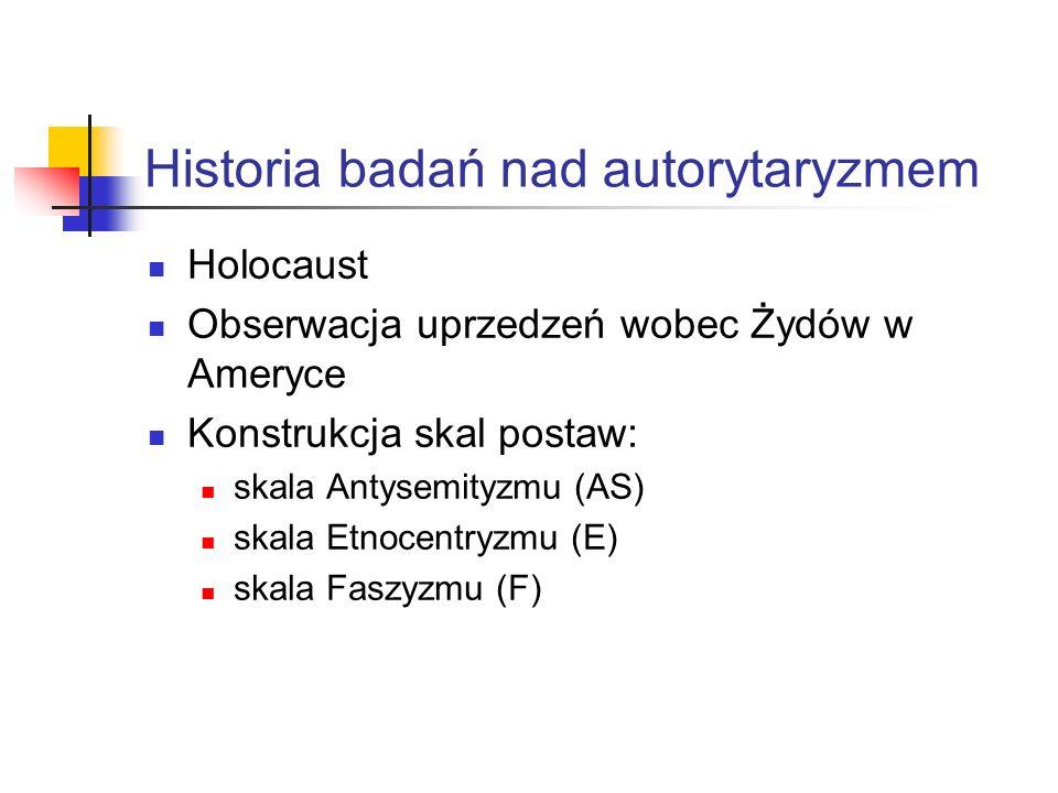 Historia badań nad autorytaryzmem