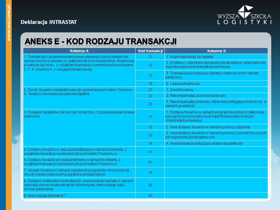 Aneks e - kod rodzaju transakcji