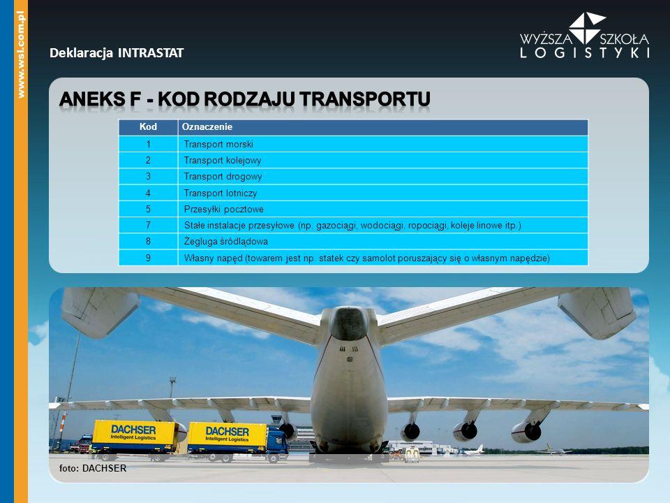 Aneks f - kod rodzaju transportu