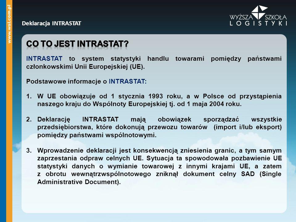 Co to jest intrastat Deklaracja INTRASTAT