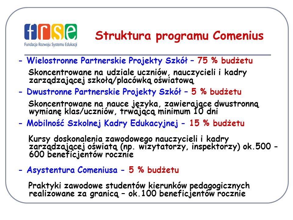 Struktura programu Comenius