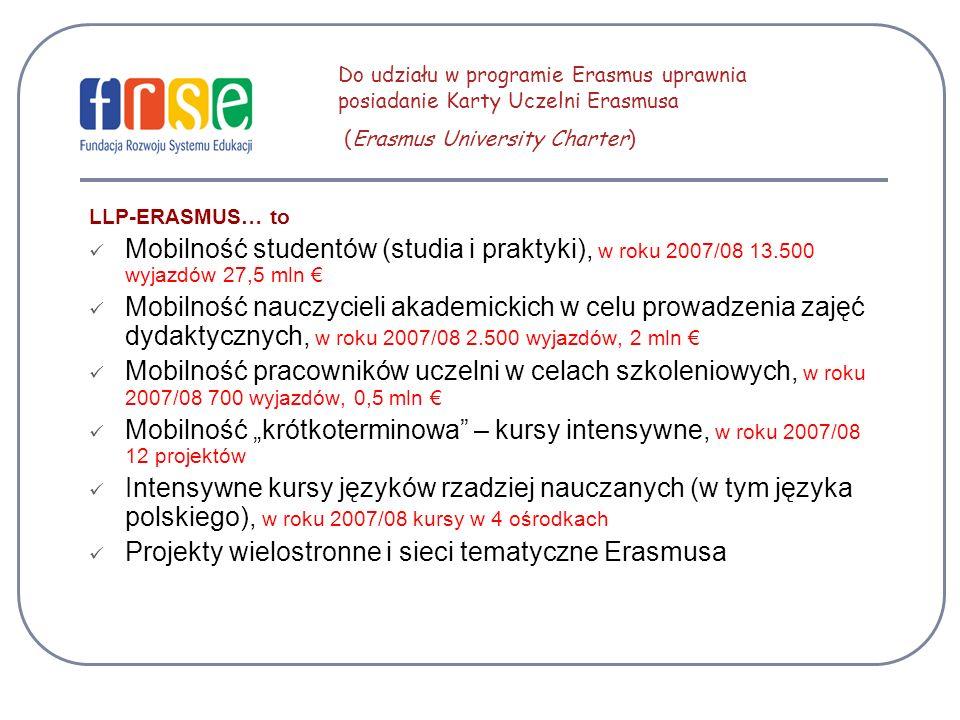 Projekty wielostronne i sieci tematyczne Erasmusa