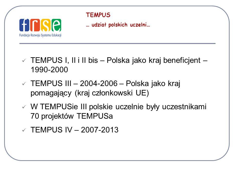 TEMPUS I, II i II bis – Polska jako kraj beneficjent – 1990-2000