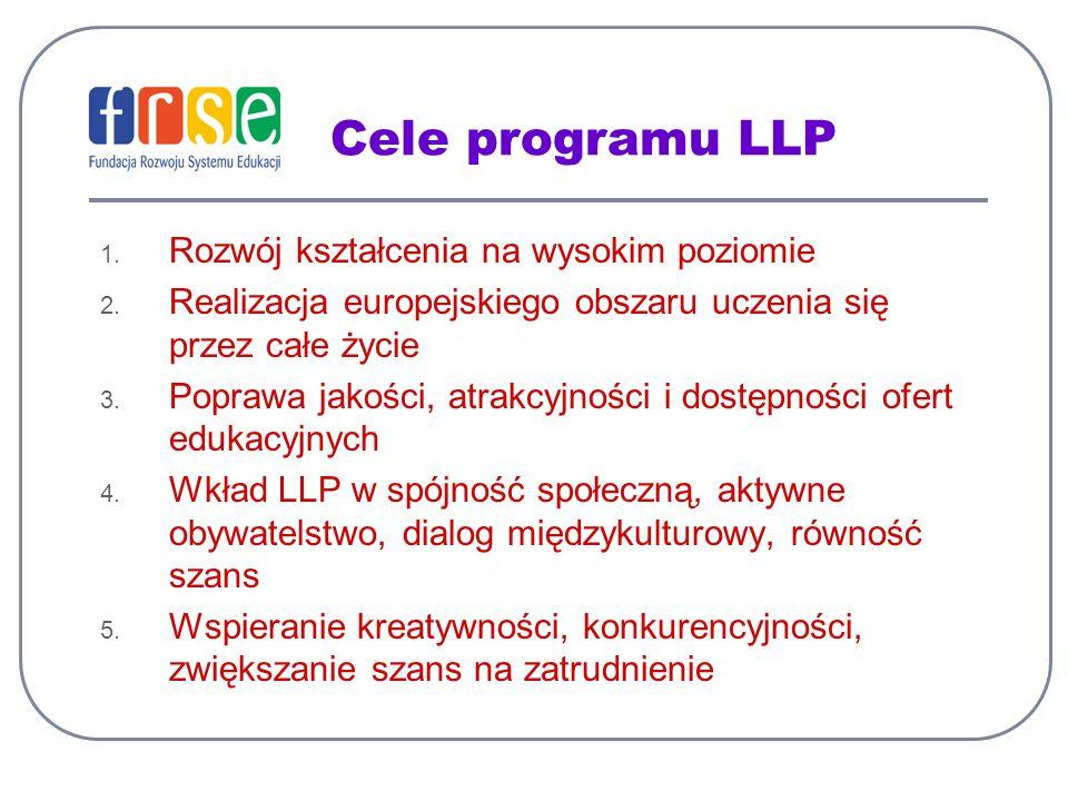Cele programu LLP Rozwój kształcenia na wysokim poziomie