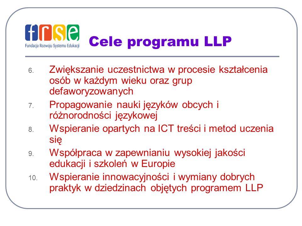 Cele programu LLP Zwiększanie uczestnictwa w procesie kształcenia osób w każdym wieku oraz grup defaworyzowanych.