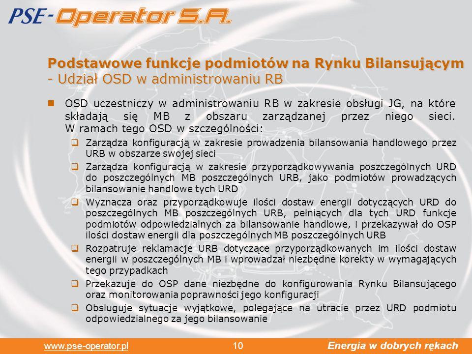 Podstawowe funkcje podmiotów na Rynku Bilansującym - Udział OSD w administrowaniu RB