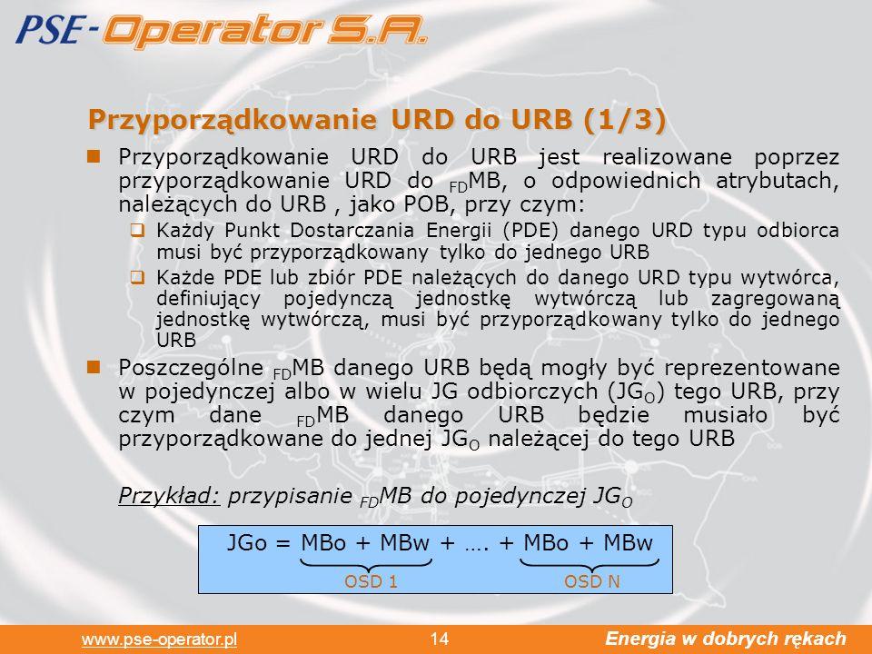 Przyporządkowanie URD do URB (1/3)