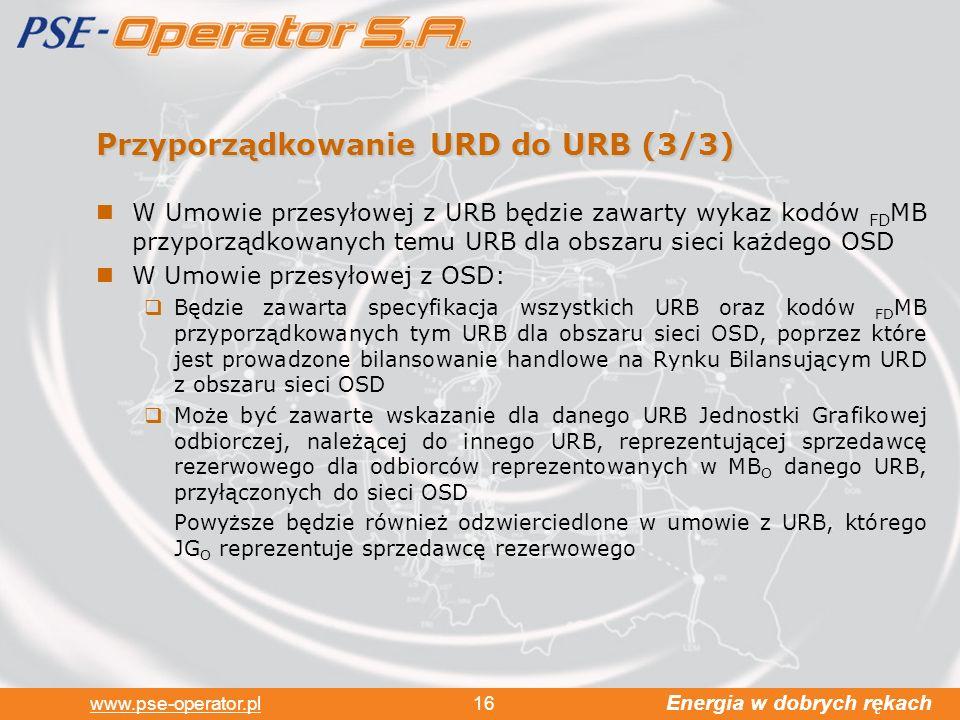 Przyporządkowanie URD do URB (3/3)