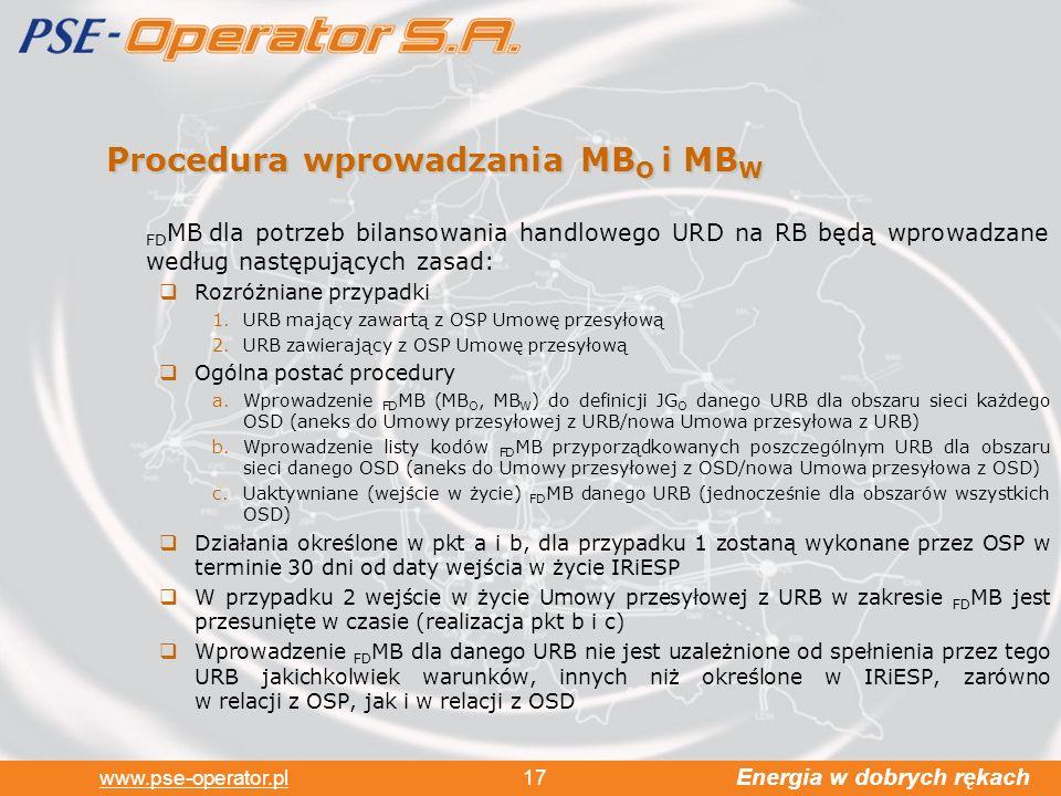 Procedura wprowadzania MBO i MBW