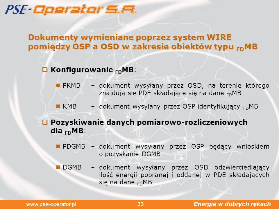 Dokumenty wymieniane poprzez system WIRE pomiędzy OSP a OSD w zakresie obiektów typu FDMB
