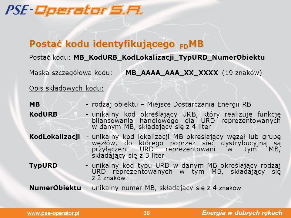 Postać kodu identyfikującego FDMB