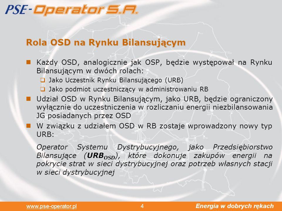 Rola OSD na Rynku Bilansującym