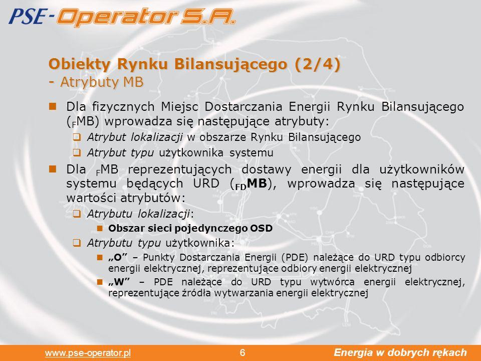 Obiekty Rynku Bilansującego (2/4) - Atrybuty MB