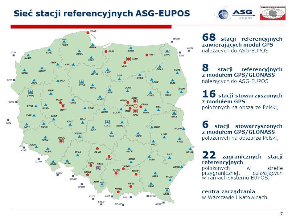 Sieć stacji referencyjnych ASG-EUPOS