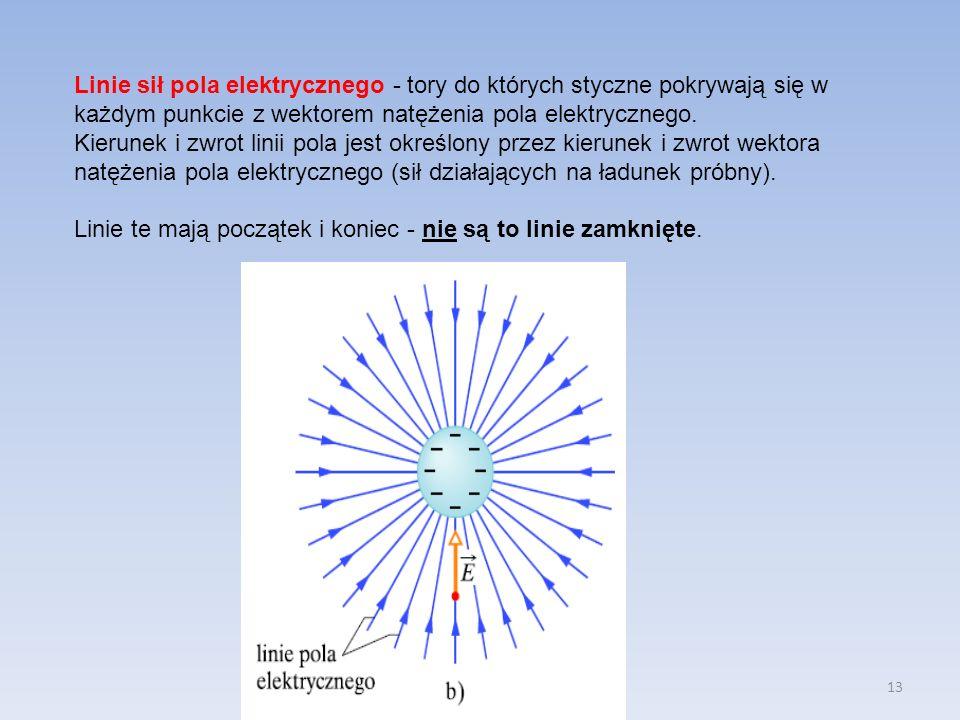Linie sił pola elektrycznego - tory do których styczne pokrywają się w każdym punkcie z wektorem natężenia pola elektrycznego.