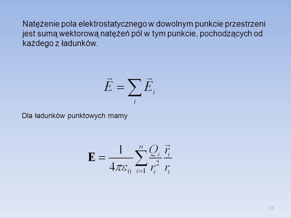 Natężenie pola elektrostatycznego w dowolnym punkcie przestrzeni jest sumą wektorową natężeń pól w tym punkcie, pochodzących od każdego z ładunków.