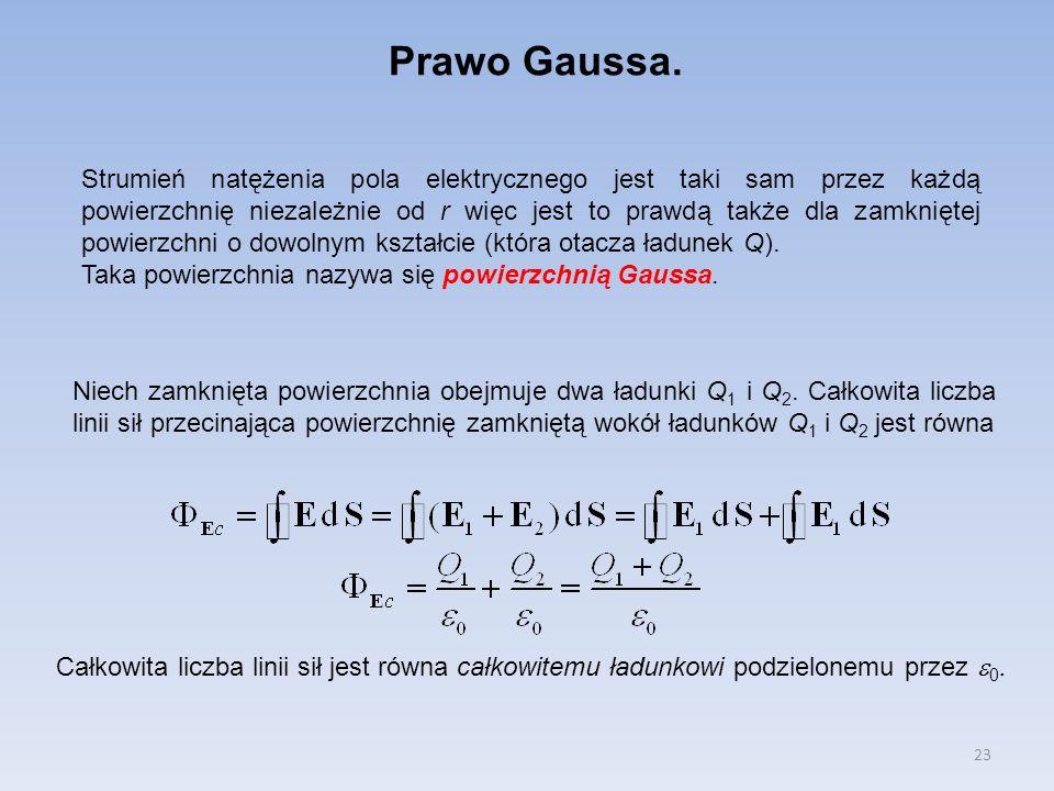 Prawo Gaussa.