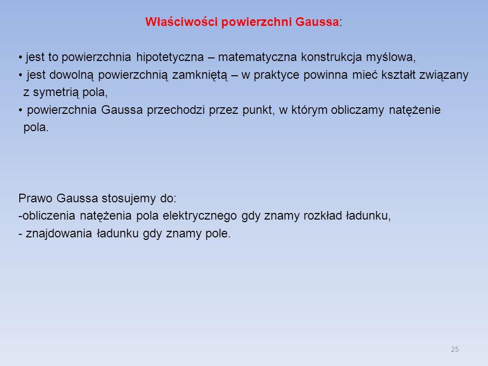 Właściwości powierzchni Gaussa: