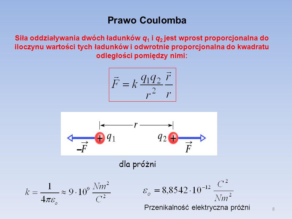 Prawo Coulomba dla próżni