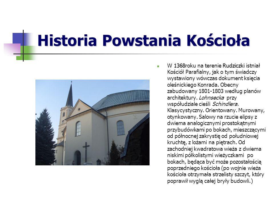 Historia Powstania Kościoła