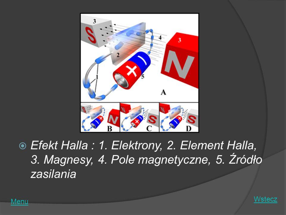 Efekt Halla : 1. Elektrony, 2. Element Halla, 3. Magnesy, 4