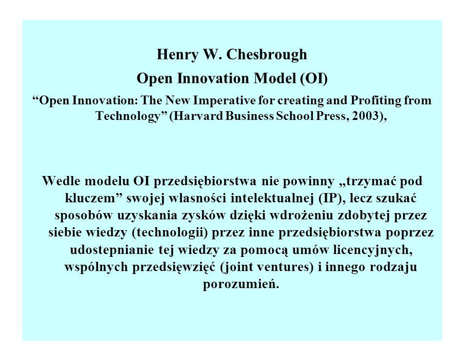 Open Innovation Model (OI)