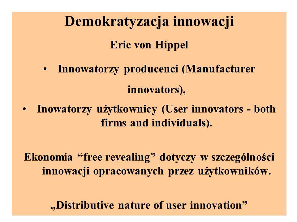 Demokratyzacja innowacji