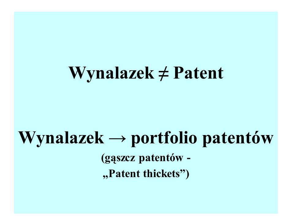 Wynalazek → portfolio patentów