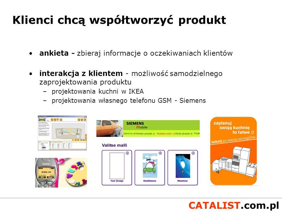 Klienci chcą współtworzyć produkt