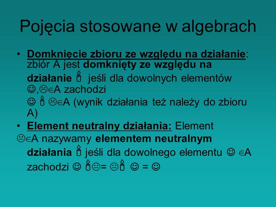 Pojęcia stosowane w algebrach