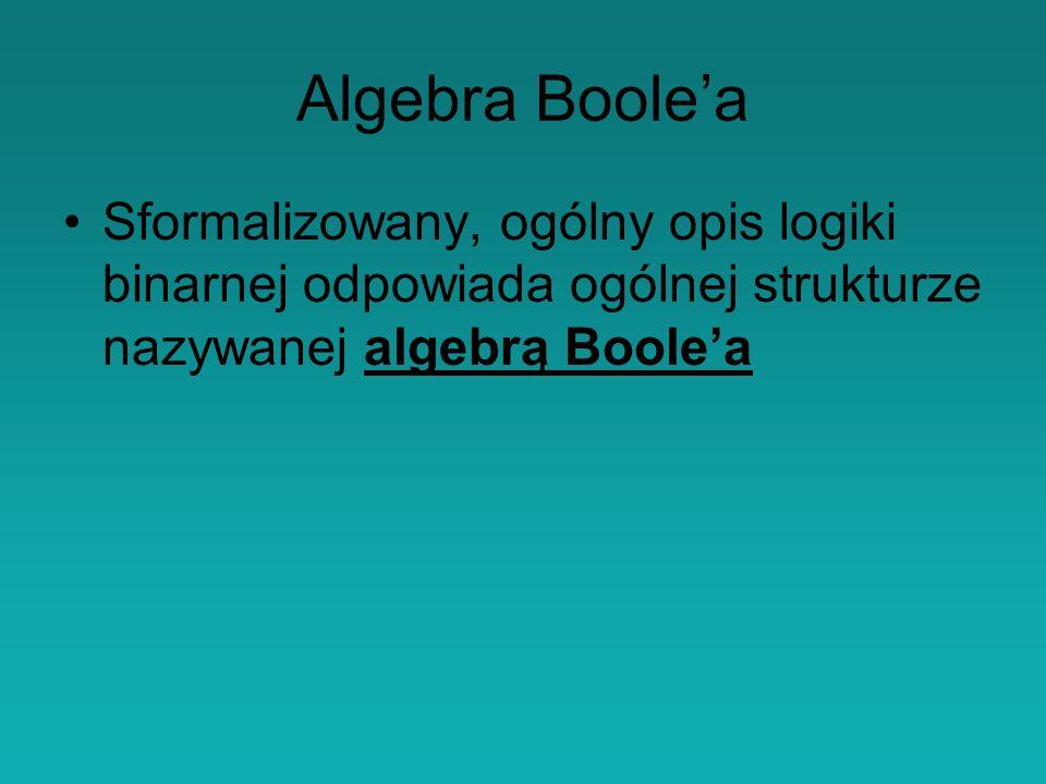 Algebra Boole'a Sformalizowany, ogólny opis logiki binarnej odpowiada ogólnej strukturze nazywanej algebrą Boole'a.